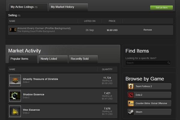 Panduan Utama Menggunakan Steam