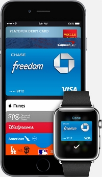 Apple Pay Devices