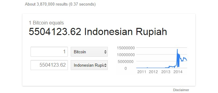 nilai bitcoin hari ini bitcoin tarptautinė prekyba