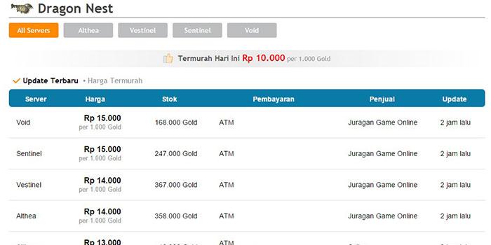 Itemku: marketplace Gold dan Item game online di Indonesia