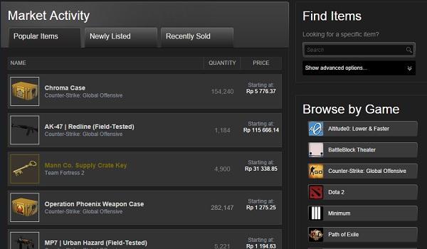 Panduan Utama Menggunakan Steam Community Market