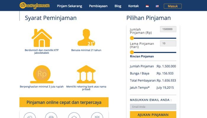 UangTeman layanan pinjaman uang mikro Indonesia