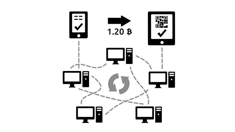 Sistem Block Chain yang digunakan Bitcoin dan Ethereum