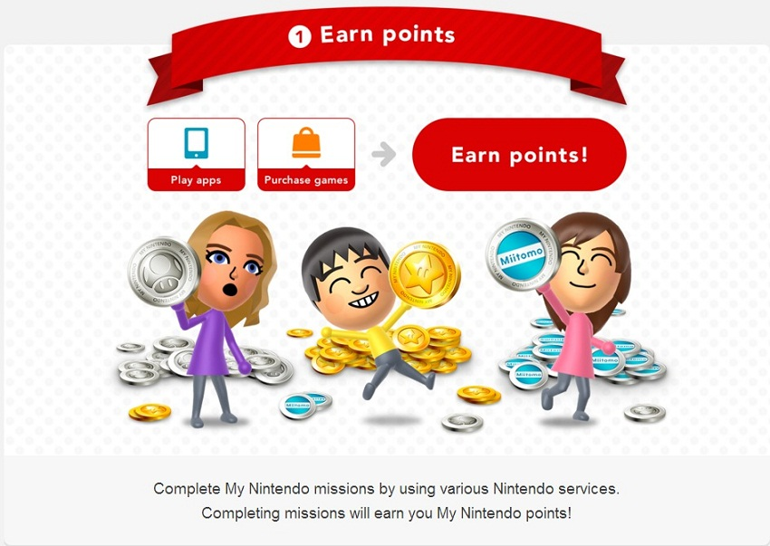 how to choose a nintendo network id