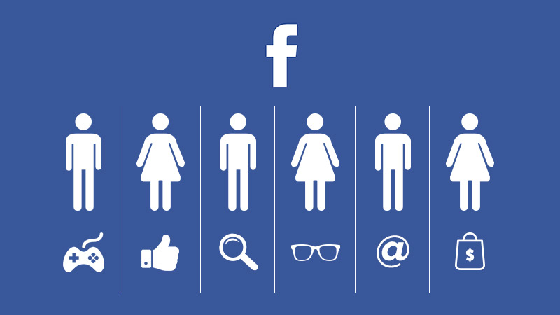karakter pengguna facebook
