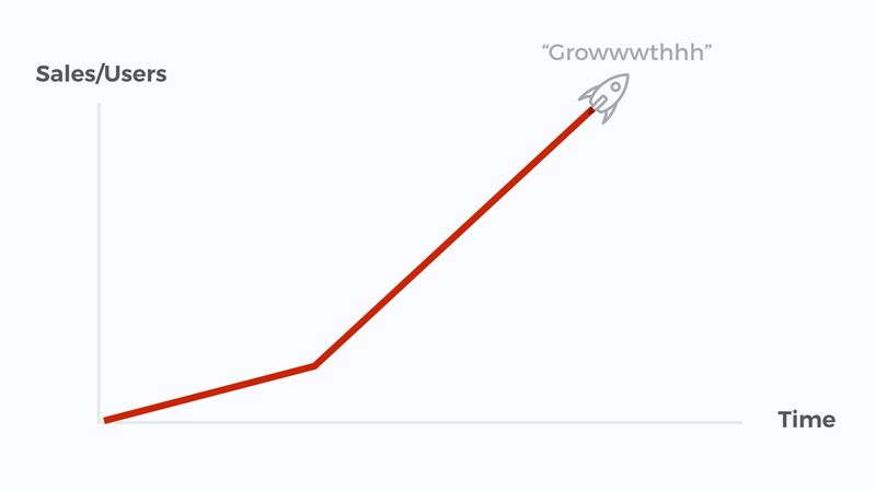 Growth Rocket Graphic | Chart
