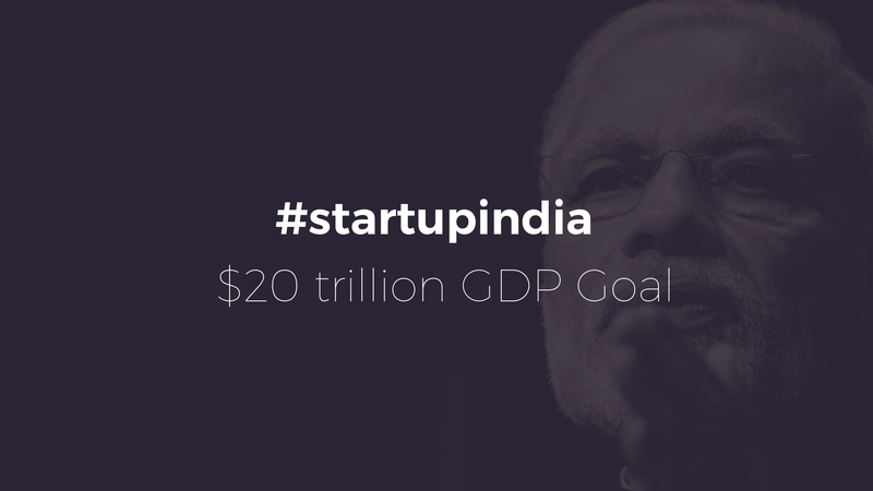 Startupindia | Screenshot