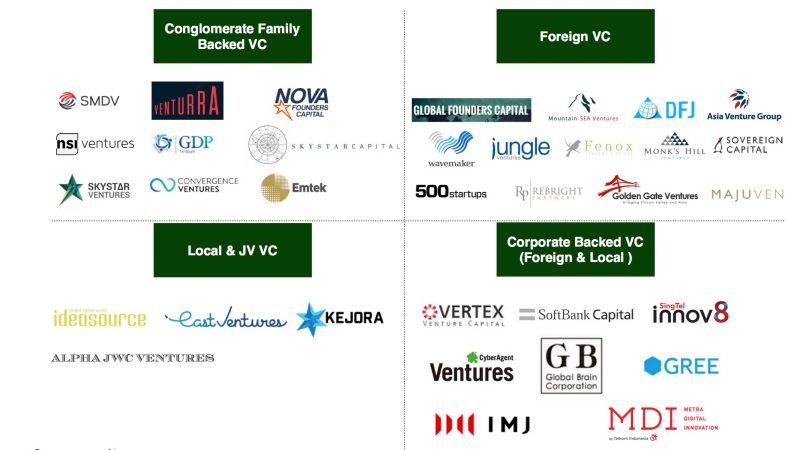 6 Hal yang Harus Kamu Tahu Tentang Model Bisnis Venture