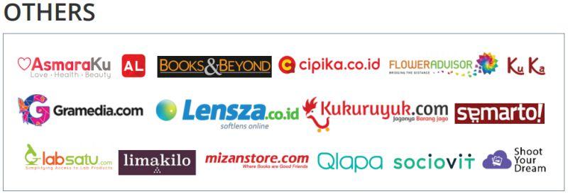 lanskap e-commerce indonesia other | screenshot