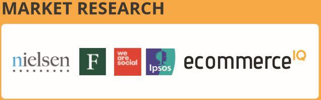 market research screenshot