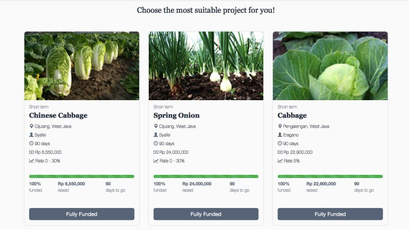 Aplikasi pertanian | situs Crowde