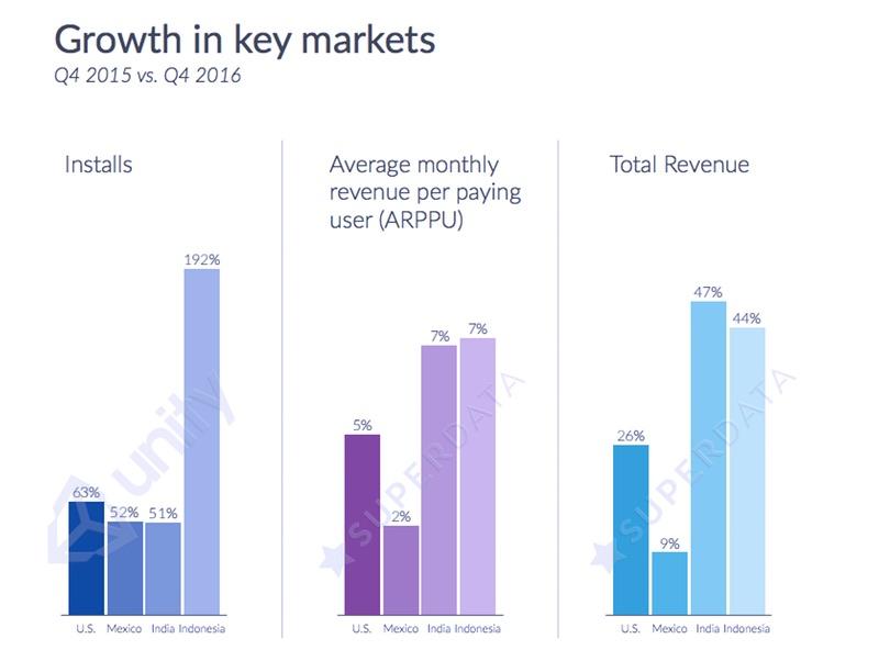 Growth Indonesian | Screenshot