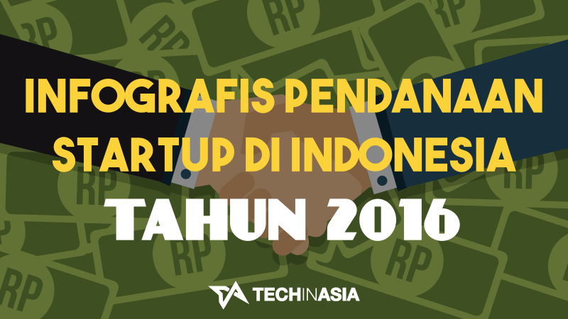 Startup Funding 2016 | Featured
