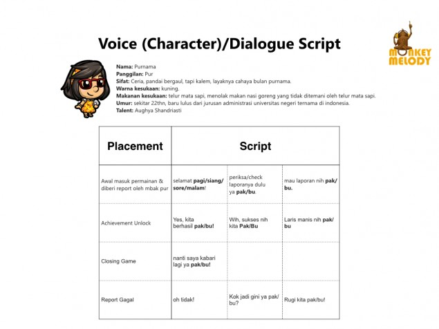 Elemen Wajib Di Game Design Document Untuk Membuat Musik Game - Contoh game design document