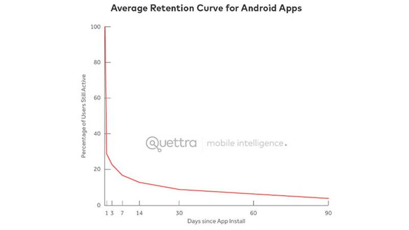 Aplikasi Mobile | Quettra