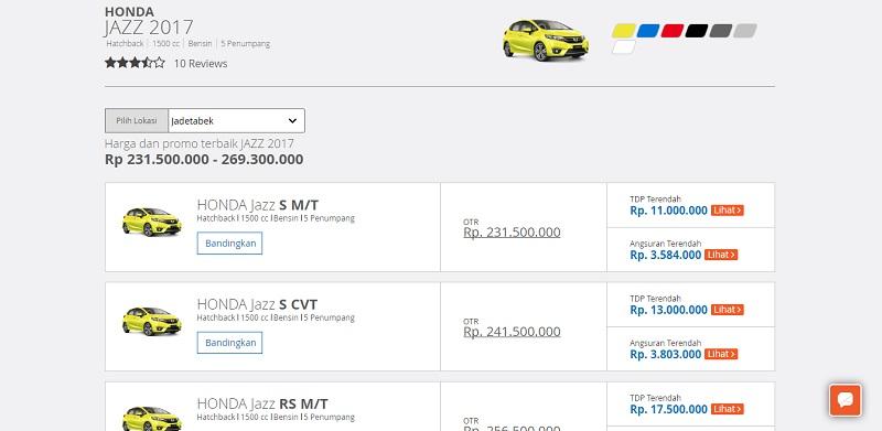 Tampilan situs RajaMobil |Screenshot