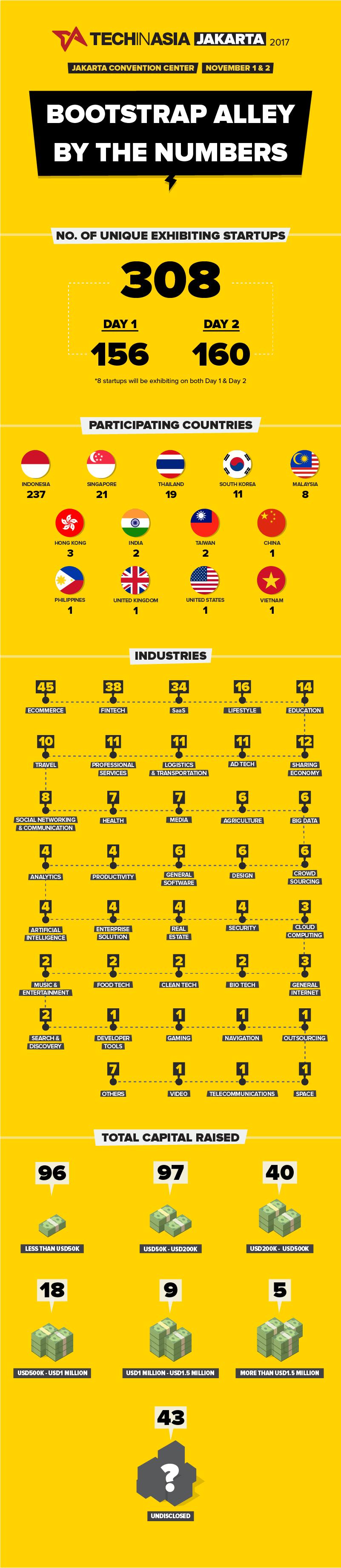 TIA JKT 2017   Image: Infografis BA