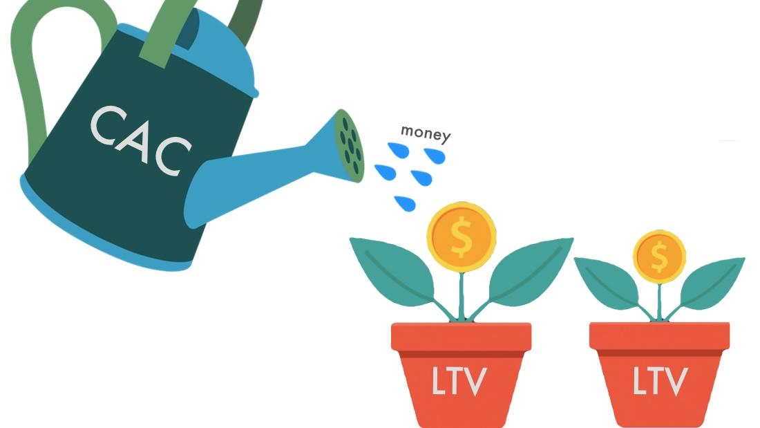CAC LTV | Illustration