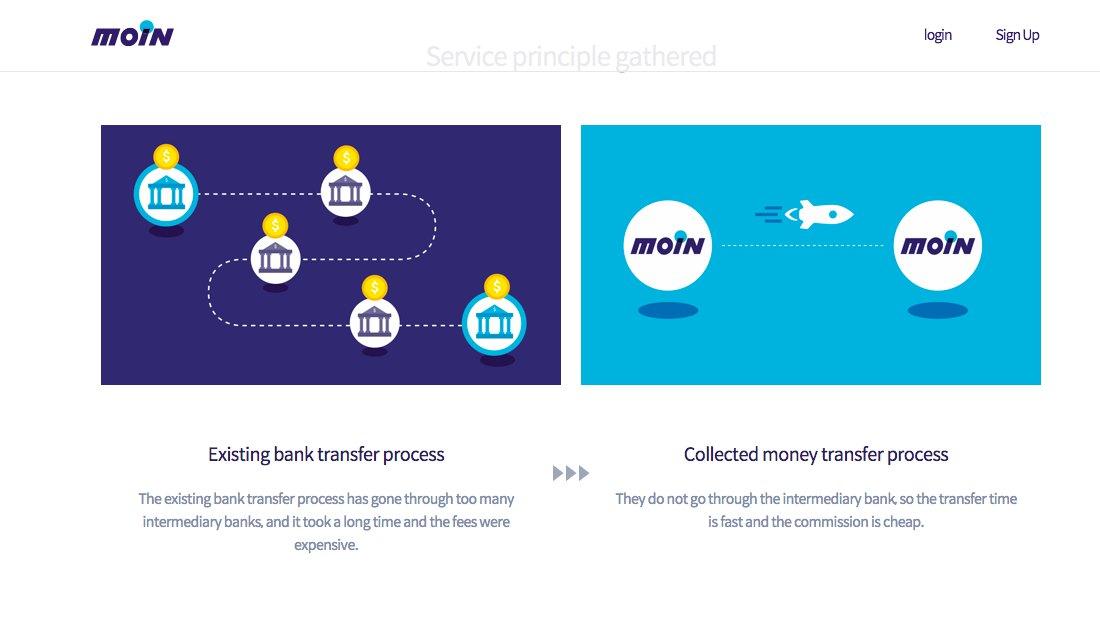 Moin | Screenshot