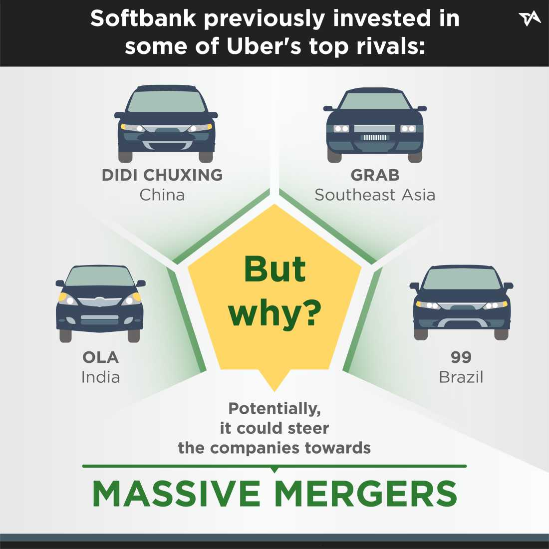 Uber Softbank Deal Transportasi Online