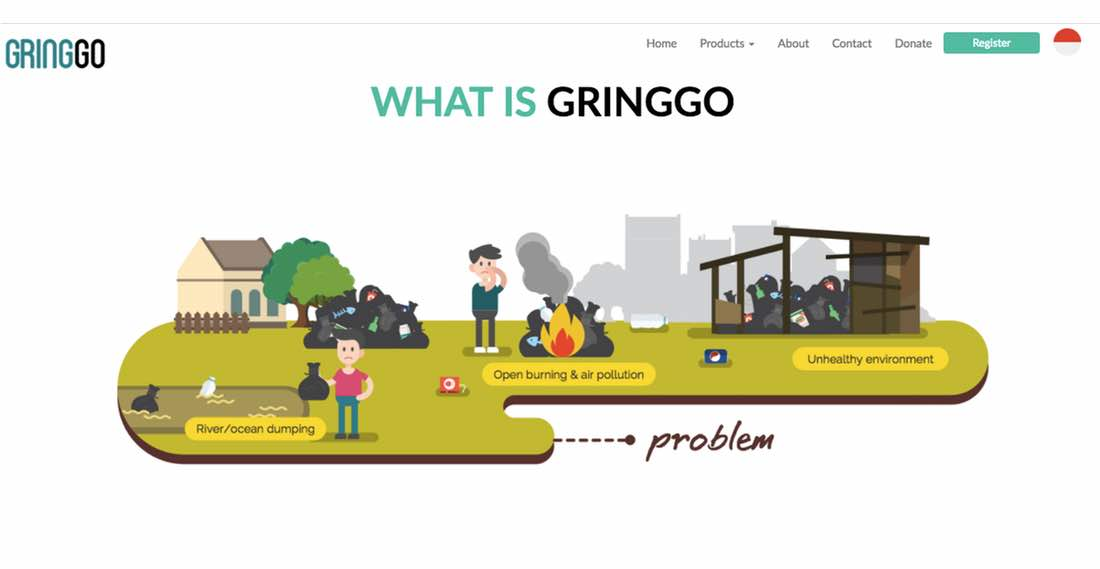 Gringgo | Screenshot