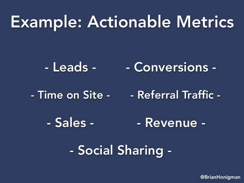 Actionable Metrics | Examples