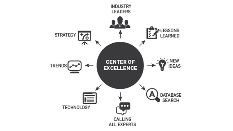 Data | Center of Excellence