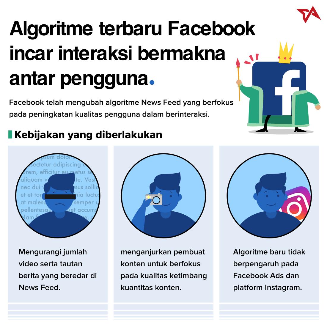 Algoritme Baru Facebook | Infografis
