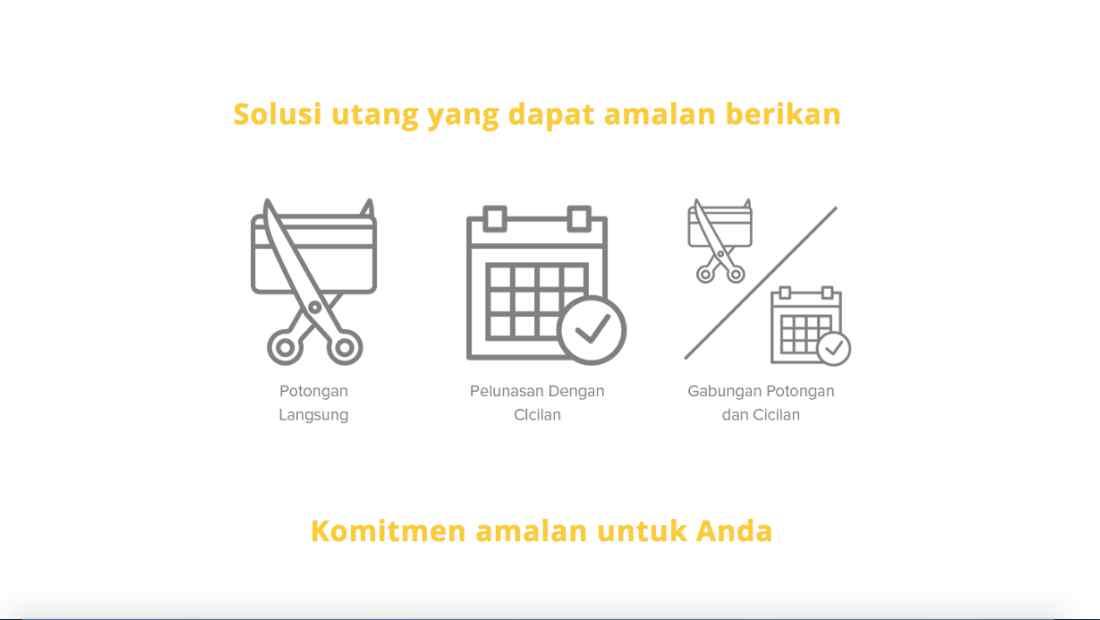 Tampilan situs web Amalan | Screenshot
