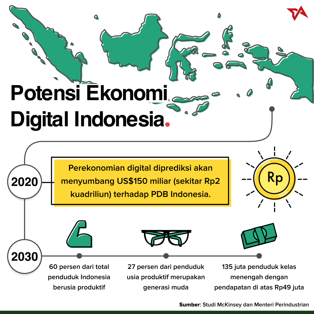 Potensi Ekonomi Digital Indonesia | Ilustrasi