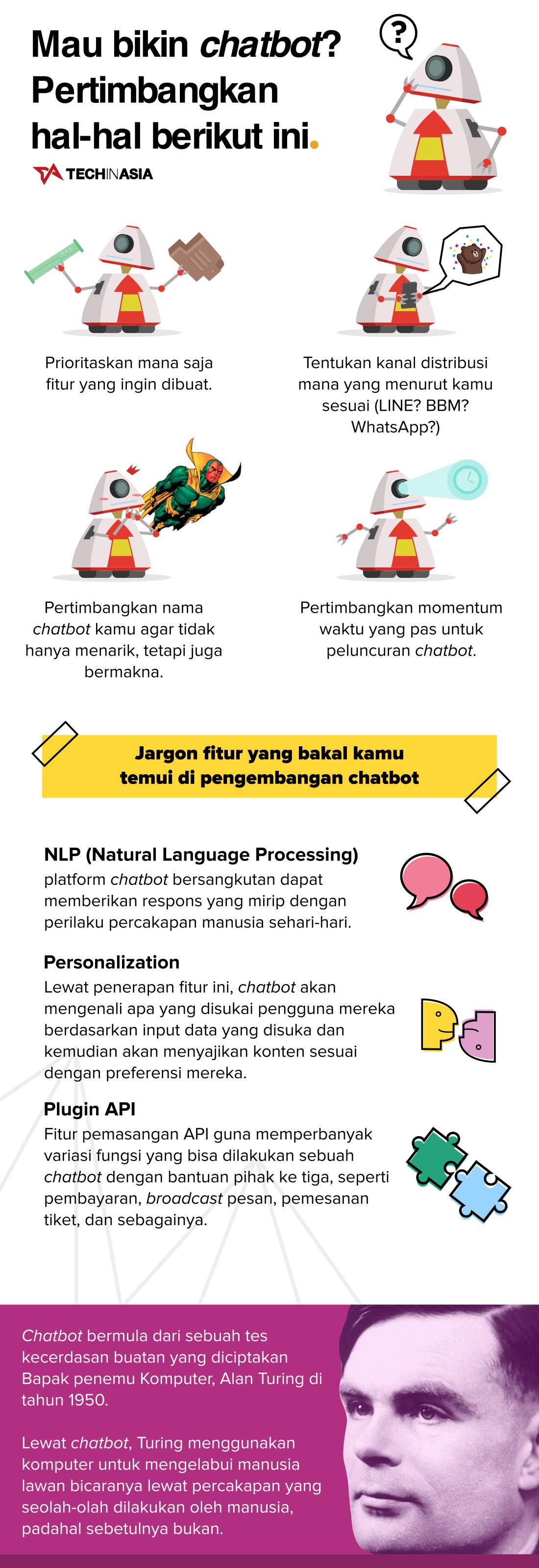 Pertimbangan Membuat Chatbot | Infografik
