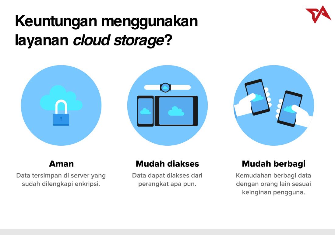 CICI punya » Apa Itu Cloud Storage dan Mengapa Kamu Perlu ...