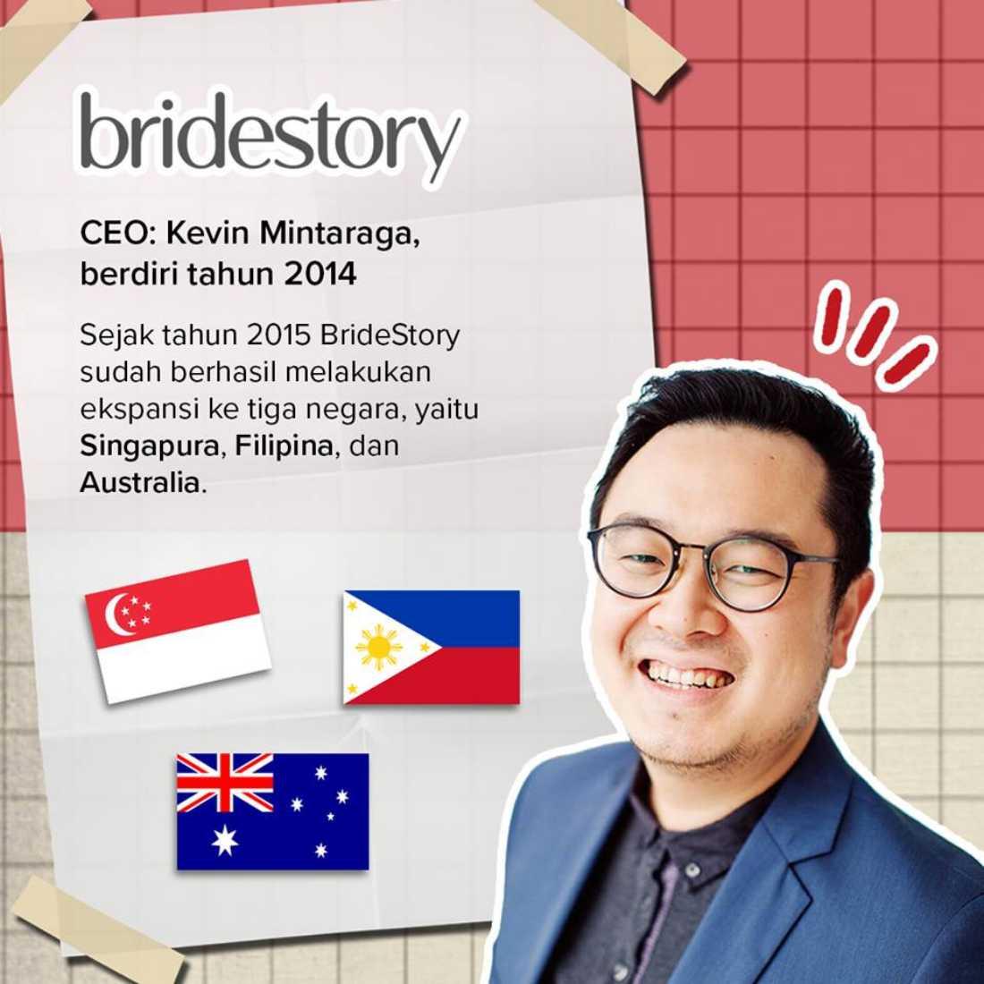Startup Ekspansi Bridestory