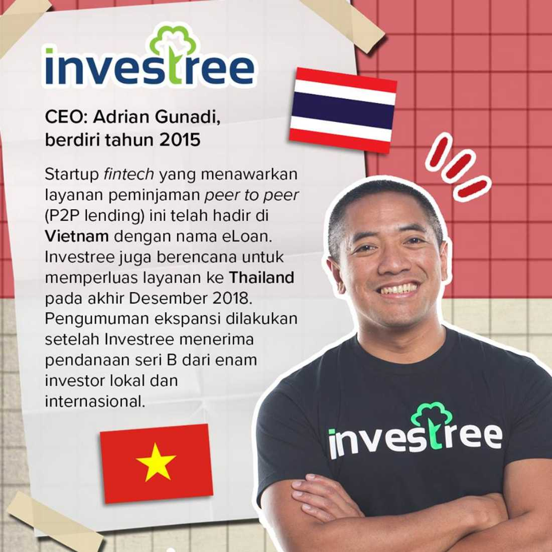 Startup Ekspansi Investree