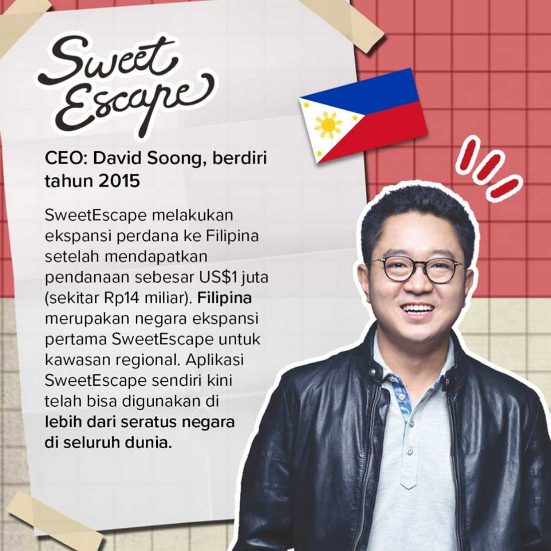 Startup Ekspansi SweetEscape