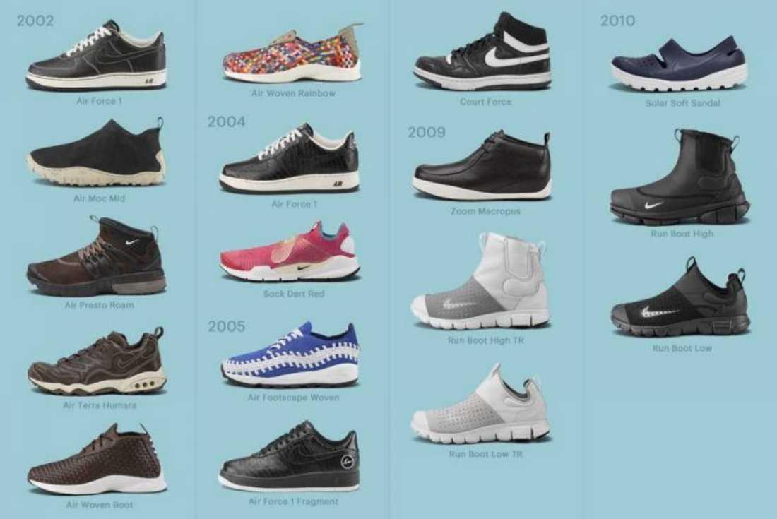 TIm Kecil Lebih Baik 4 Nike HTM