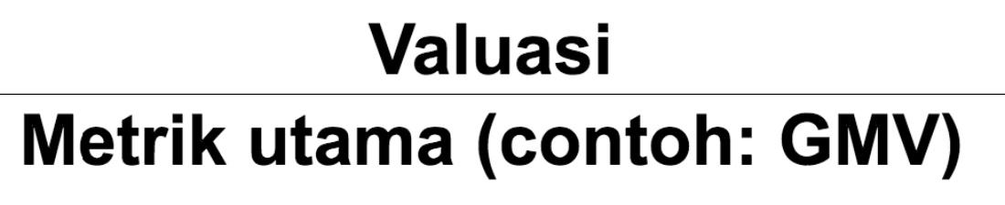 Cara Sederhana Menghitung Valuasi Startup 3