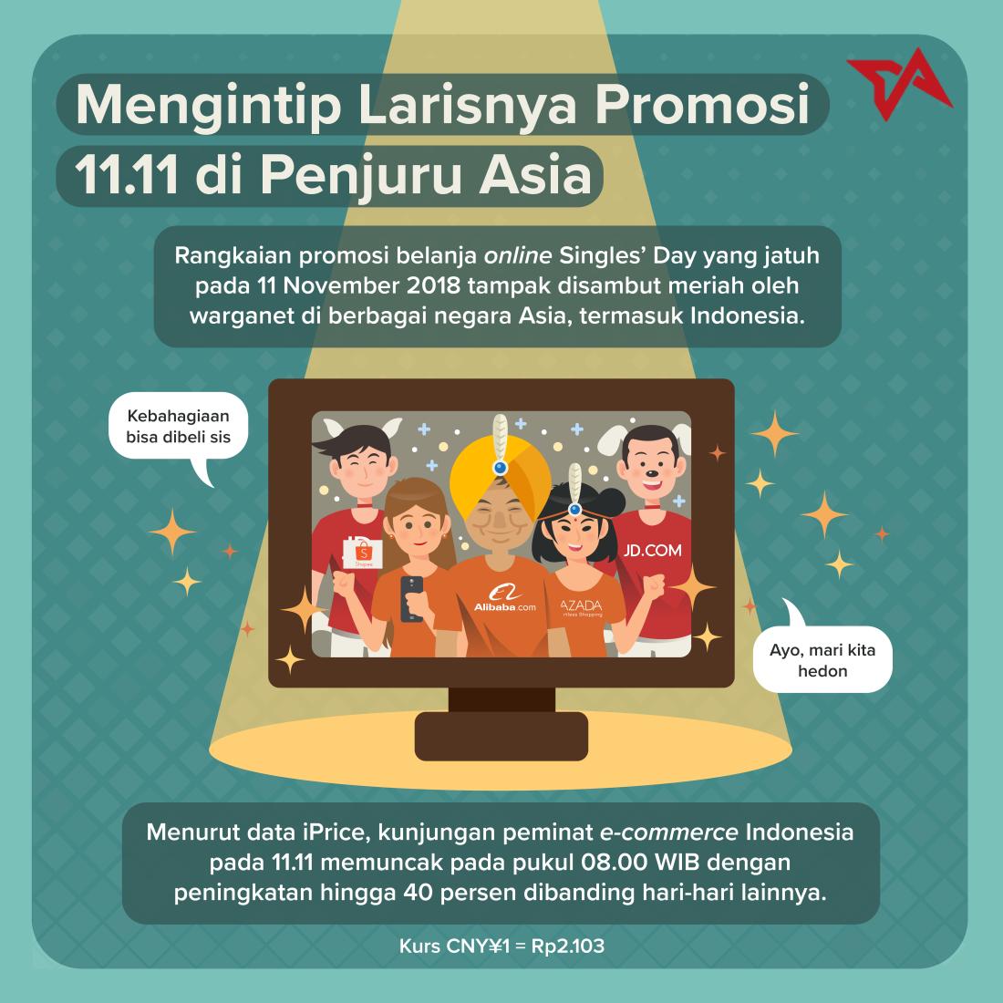 11.11 - Infografik 1