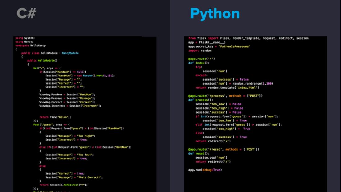 Bagaimana Data Scientist Mengimplementasikan Python
