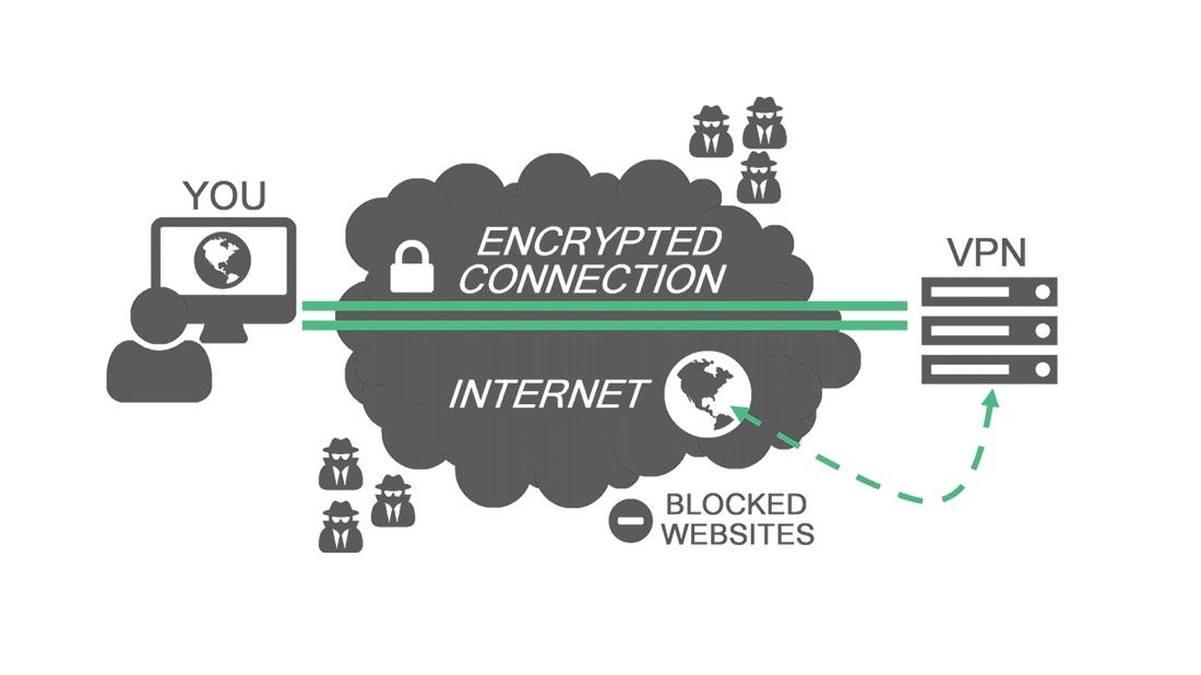VPN   image 1